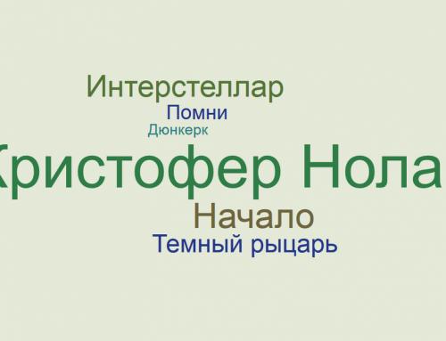 Лучшие фильмы Кристофера Нолана
